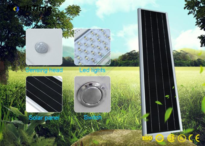 6w to 120w All In One Integrated Solar LED Street Lamp Light with PIR Motion Sensor